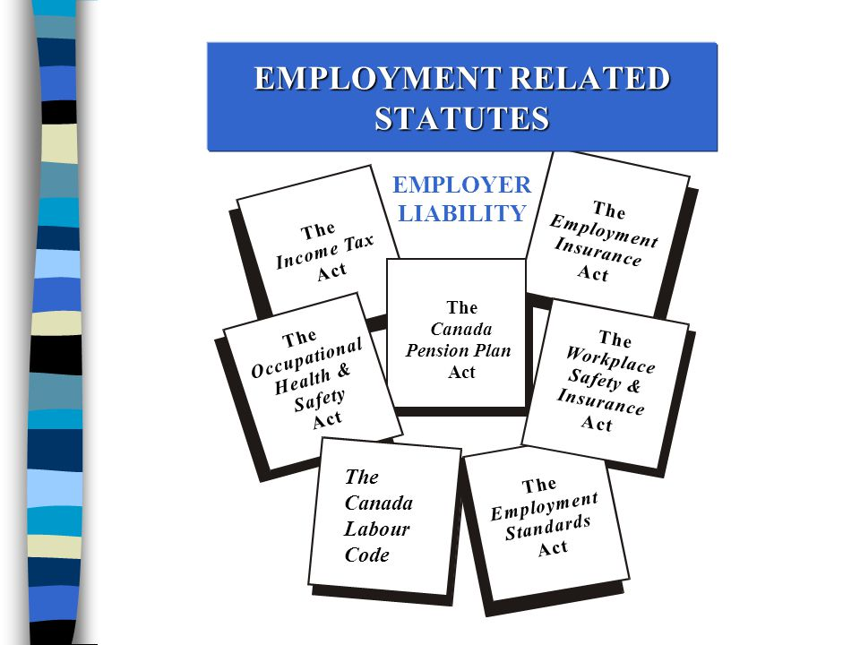 EMPLOYMENT RELATED STATUTES EMPLOYER LIABILITY The Canada Labour Code