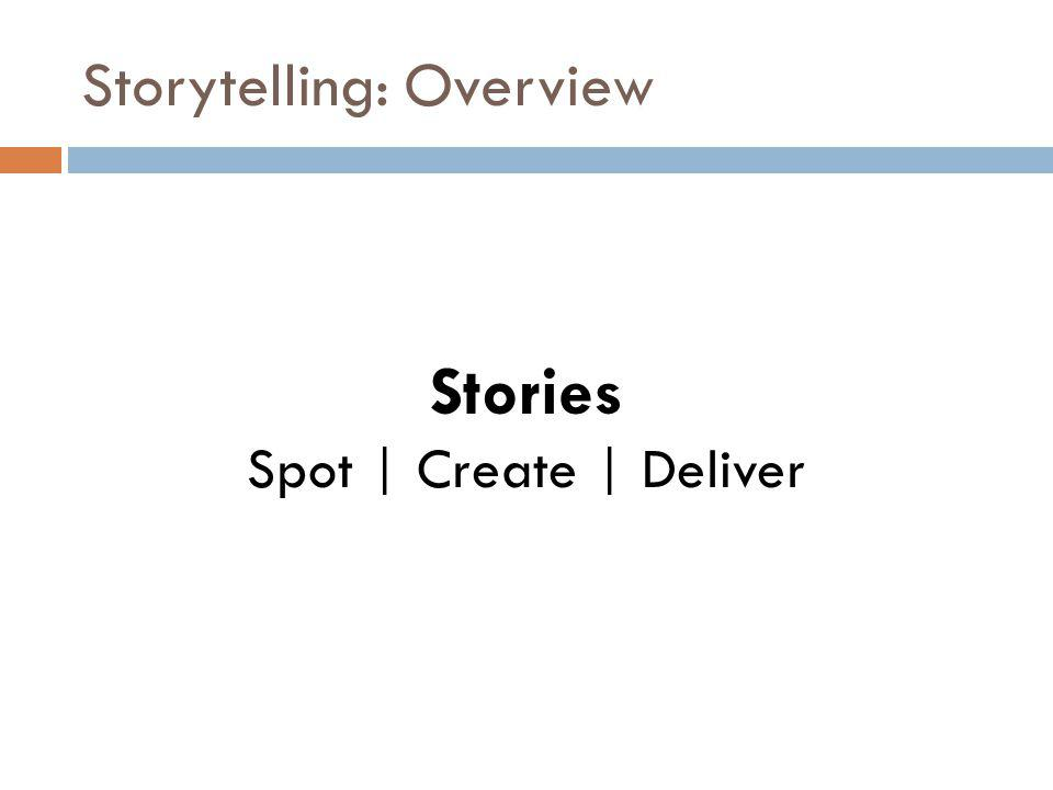 Storytelling: Overview Stories Spot | Create | Deliver