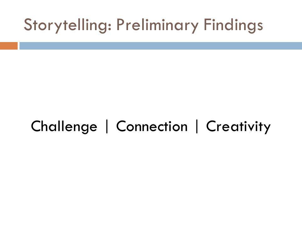 Storytelling: Preliminary Findings Adventure