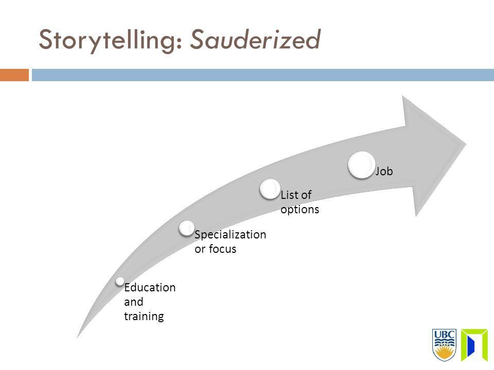 Education and training Specialization or focus List of options Job Storytelling: Sauderized
