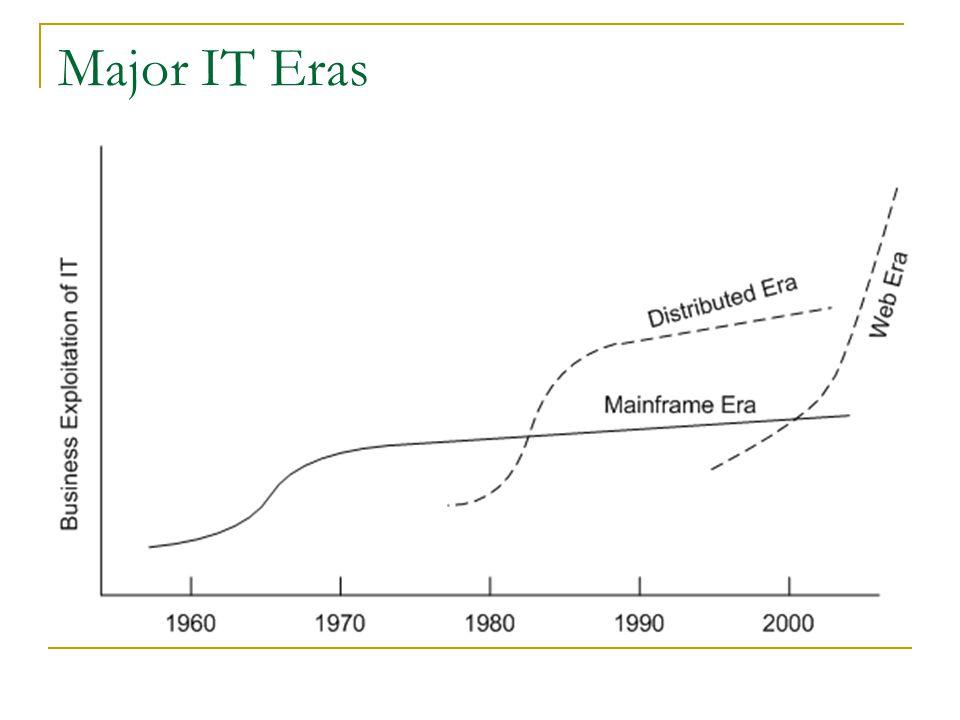 Major IT Eras