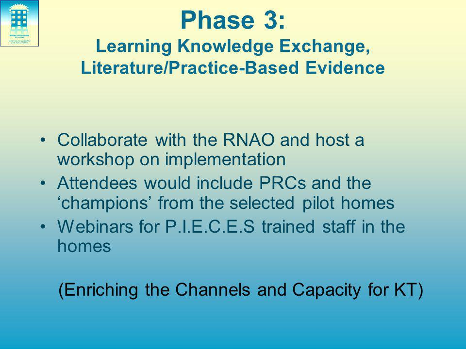 Phase 3: Learning Knowledge Exchange, Literature/Practice-Based Evidence Collaborate with the RNAO and host a workshop on implementation Attendees would include PRCs and the 'champions' from the selected pilot homes Webinars for P.I.E.C.E.S trained staff in the homes (Enriching the Channels and Capacity for KT)