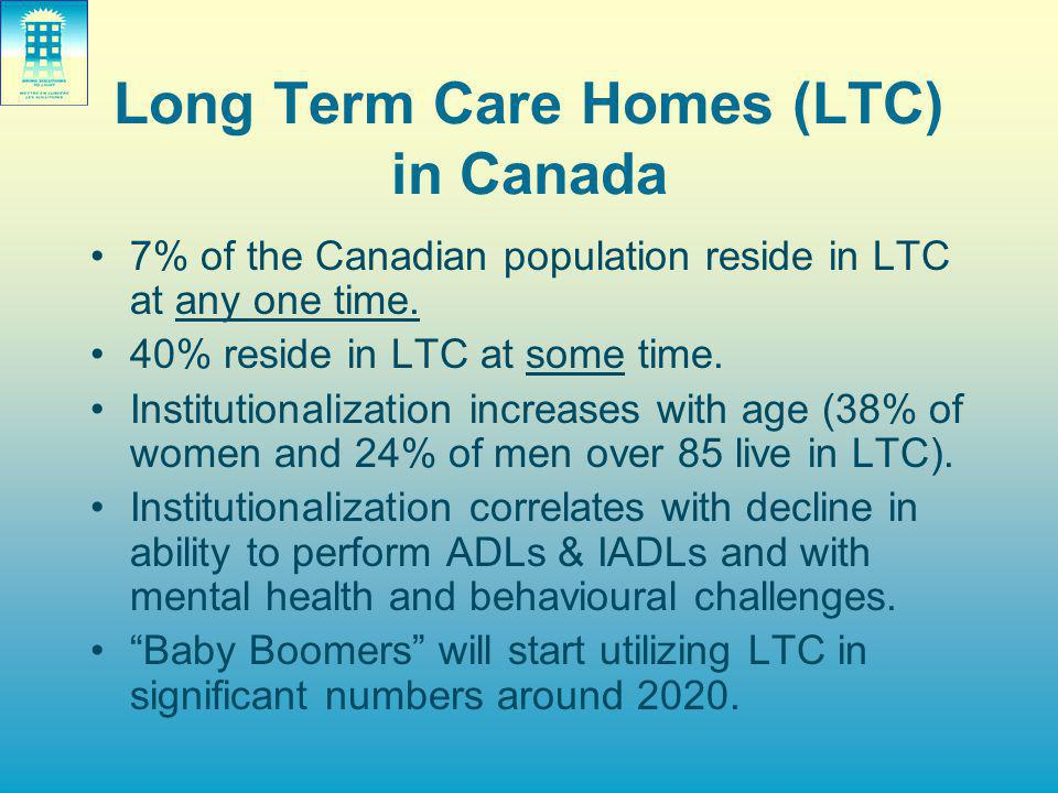 Long Term Care Homes (LTC) in Canada 7% of the Canadian population reside in LTC at any one time.