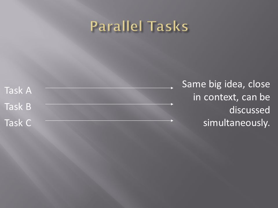 Same big idea, close in context, can be discussed simultaneously. Task A Task B Task C