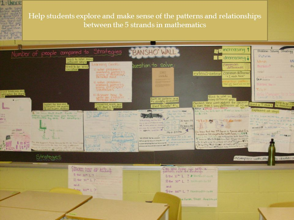 Help students explore and make sense of the patterns and relationships between the 5 strands in mathematics