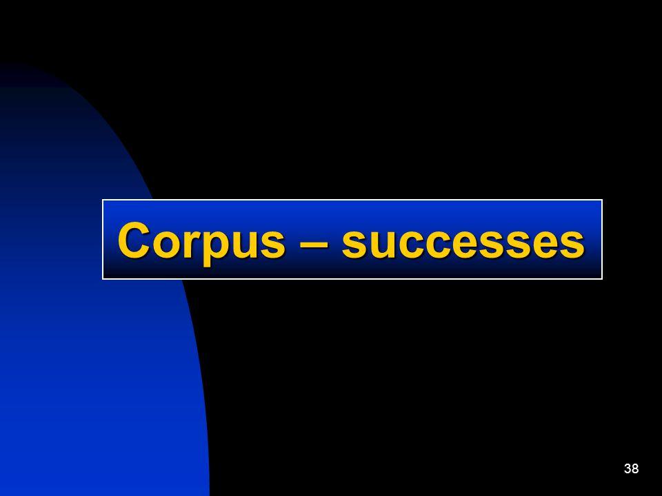 38 Corpus – successes