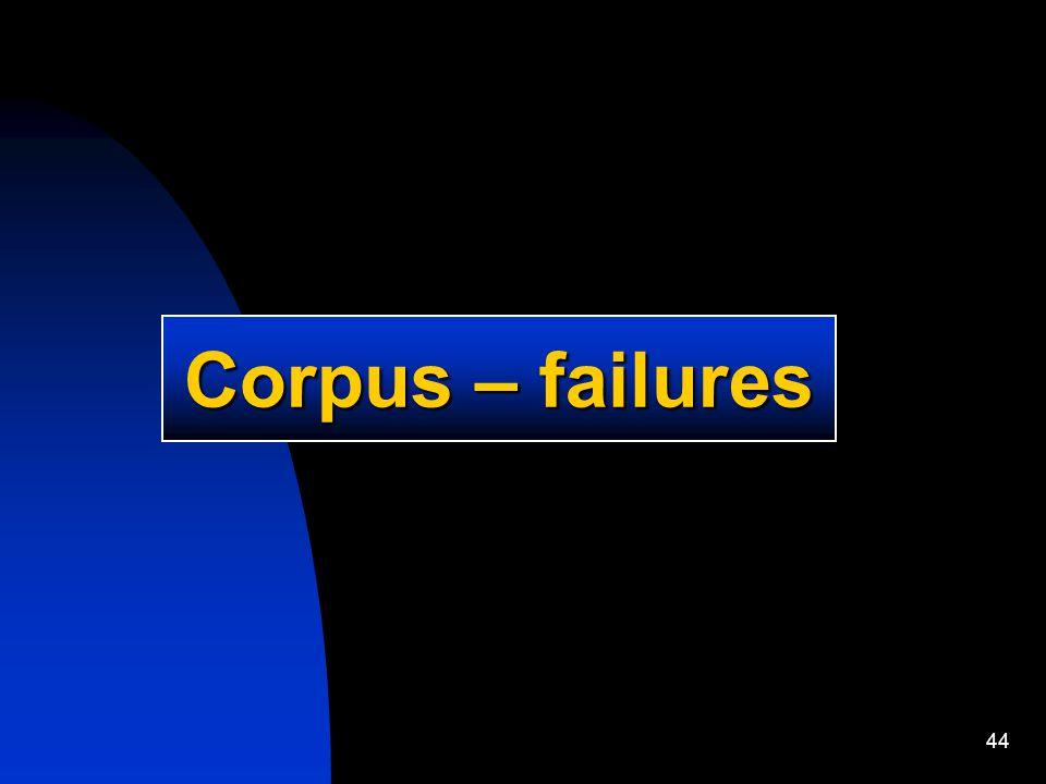 44 Corpus – failures