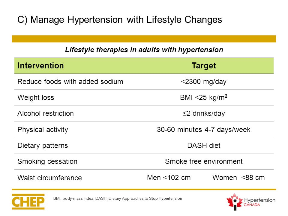 C) Manage Hypertension with Lifestyle Changes InterventionTarget Reduce foods with added sodium<2300 mg/day Weight lossBMI <25 kg/m 2 Alcohol restriction≤2 drinks/day Physical activity30-60 minutes 4-7 days/week Dietary patternsDASH diet Smoking cessationSmoke free environment Waist circumference Men <102 cmWomen<88 cm BMI: body-mass index; DASH: Dietary Approaches to Stop Hypertension Lifestyle therapies in adults with hypertension