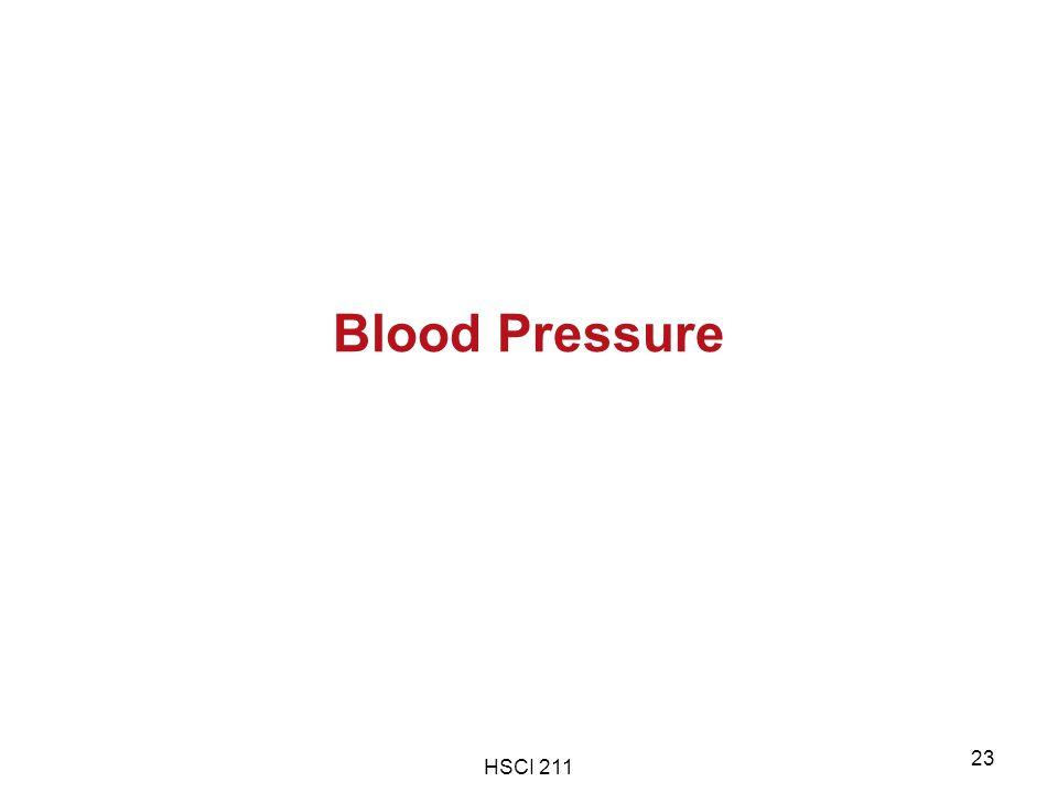 HSCI 211 23 Blood Pressure