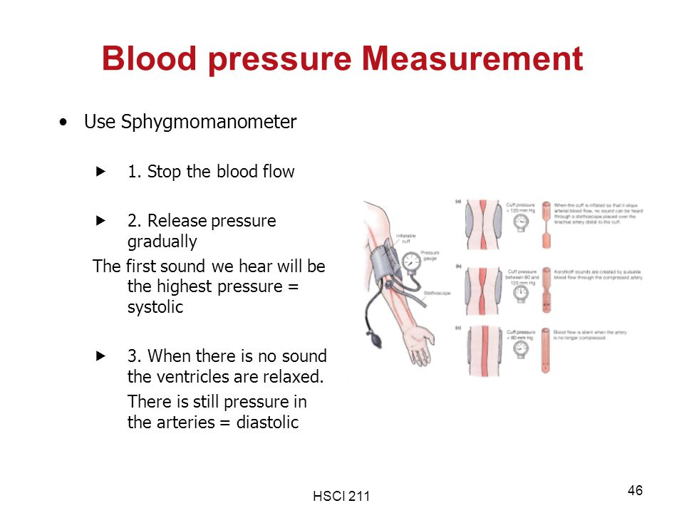 HSCI 211 46 Blood pressure Measurement Use Sphygmomanometer  1. Stop the blood flow  2. Release pressure gradually The first sound we hear will be t