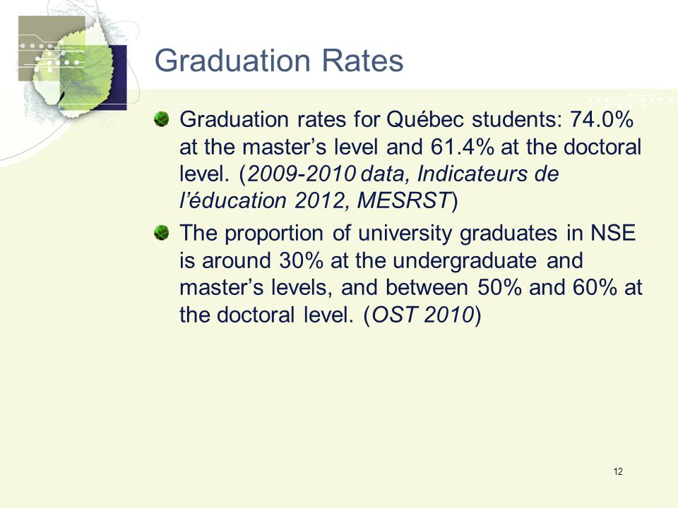 Graduation Rates Graduation rates for Québec students: 74.0% at the master's level and 61.4% at the doctoral level.