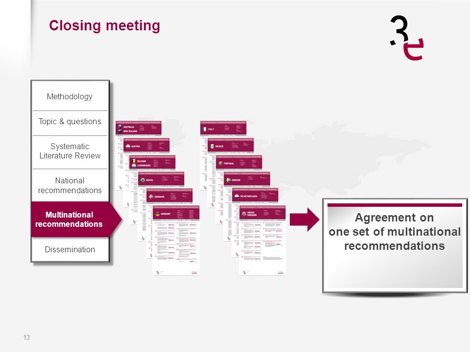 13 Closing meeting Methodology Topic & questions Systematic Literature Review National recommendations Multinational recommendations Dissemination Met