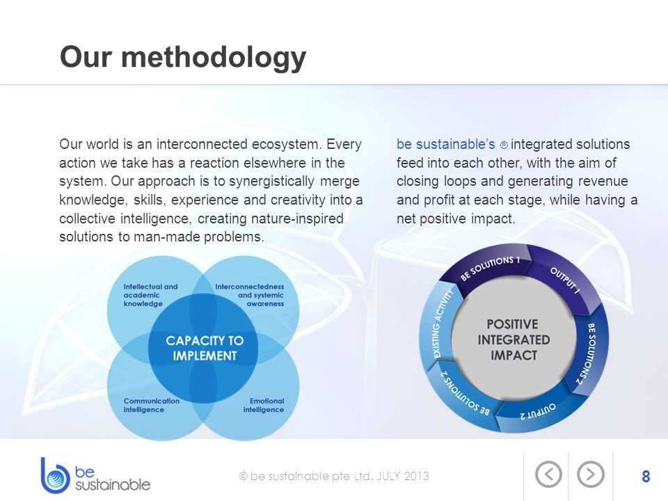 8 Our methodology be sustainable's ® integrated solutions feed into each other, with the aim of closing loops and generating revenue and profit at eac