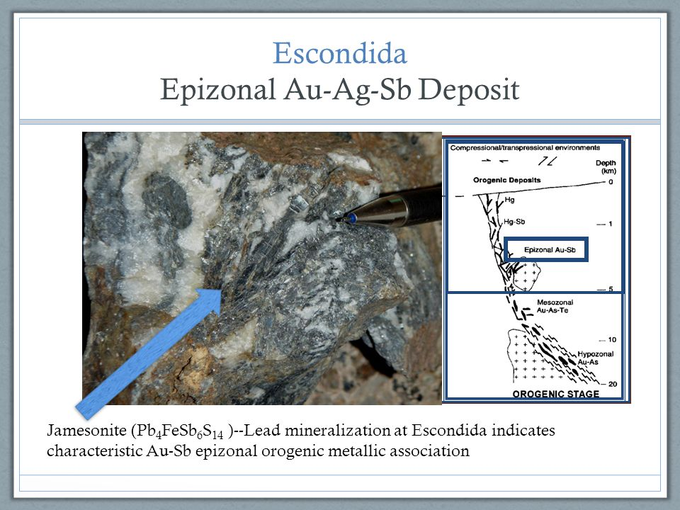 Escondida Epizonal Au-Ag-Sb Deposit Jamesonite (Pb 4 FeSb 6 S 14 )--Lead mineralization at Escondida indicates characteristic Au-Sb epizonal orogenic
