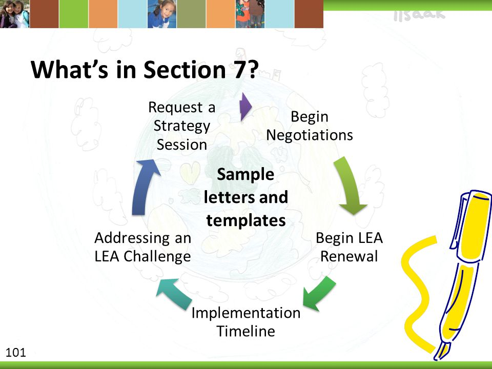 What's in Section 7? Begin Negotiations Begin LEA Renewal Implementation Timeline Addressing an LEA Challenge Request a Strategy Session Sample letter