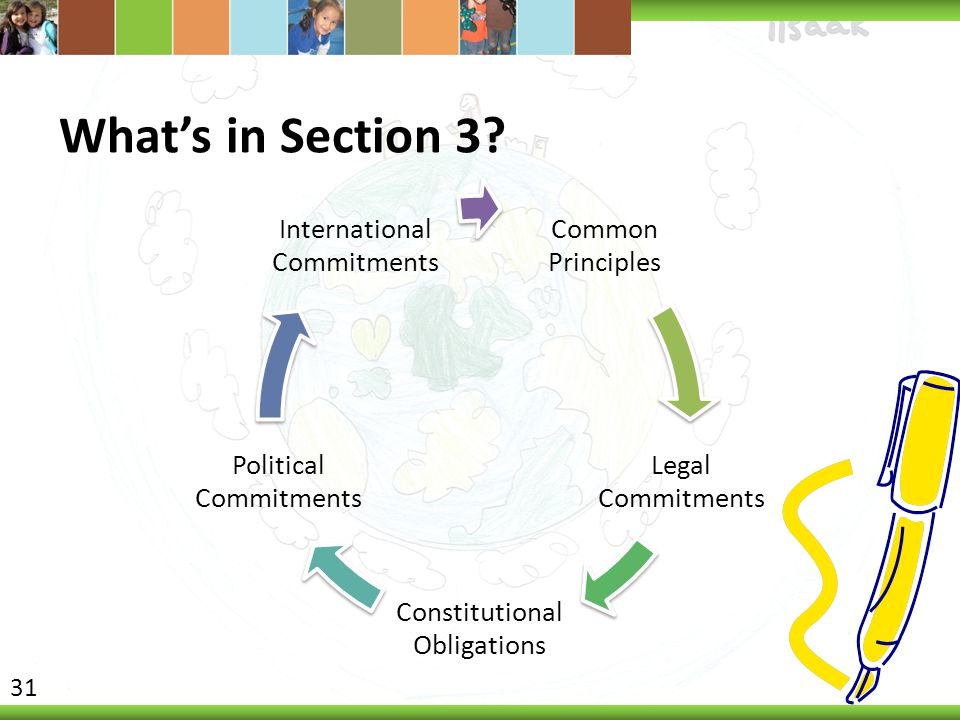 What's in Section 3? Common Principles Legal Commitments Constitutional Obligations Political Commitments International Commitments 31