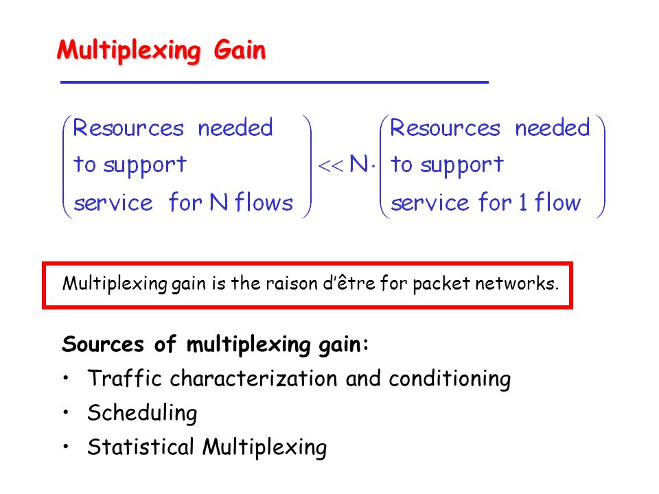 Multiplexing gain is the raison d'être for packet networks.