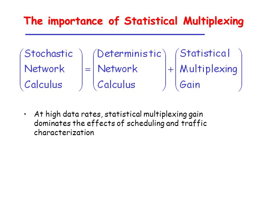 The importance of Statistical Multiplexing At high data rates, statistical multiplexing gain dominates the effects of scheduling and traffic characterization