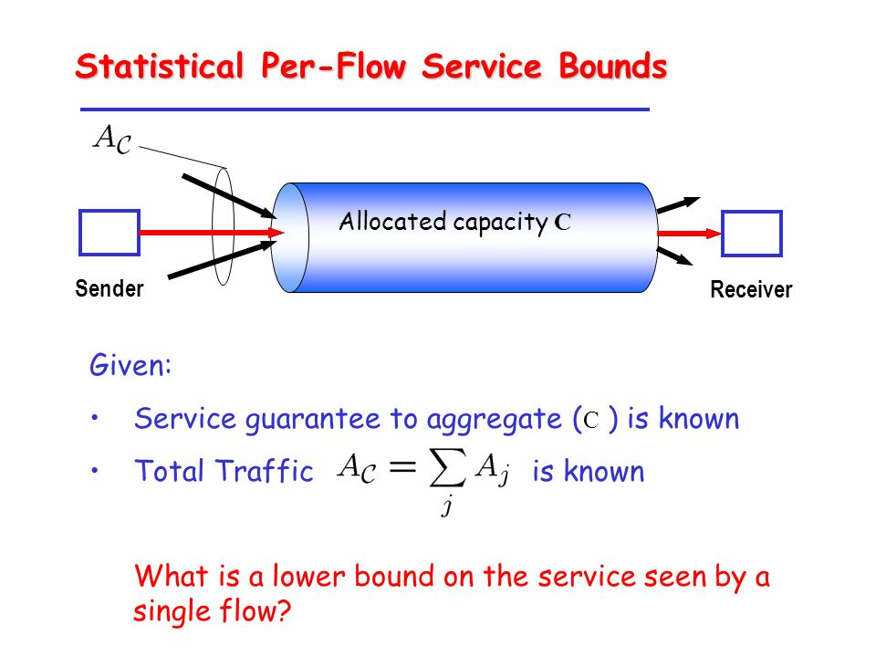 Given: Service guarantee to aggregate ( C ) is known Total Traffic is known What is a lower bound on the service seen by a single flow.