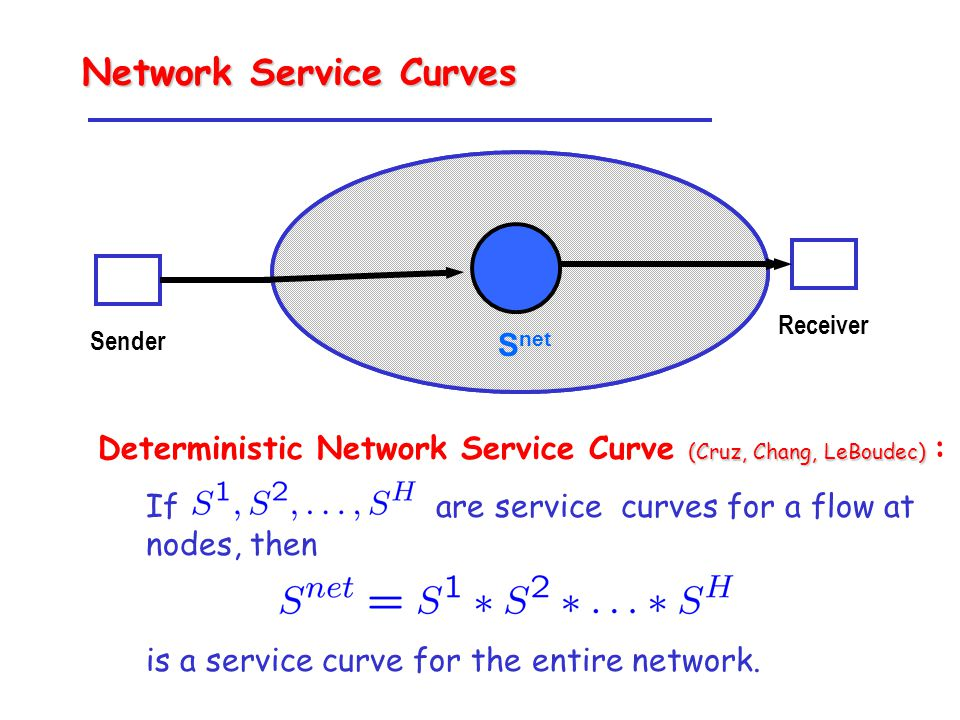 Sender Receiver S3S3 S1S1 S2S2 (Cruz, Chang, LeBoudec) Deterministic Network Service Curve (Cruz, Chang, LeBoudec) : If are service curves for a flow at nodes, then S net = S 1 * S 2 * S 3 is a service curve for the entire network.