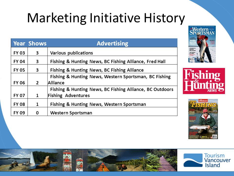 Marketing Initiative History YearShowsAdvertising FY 033 Various publications FY 043 Fishing & Hunting News, BC Fishing Alliance, Fred Hall FY 053 Fis