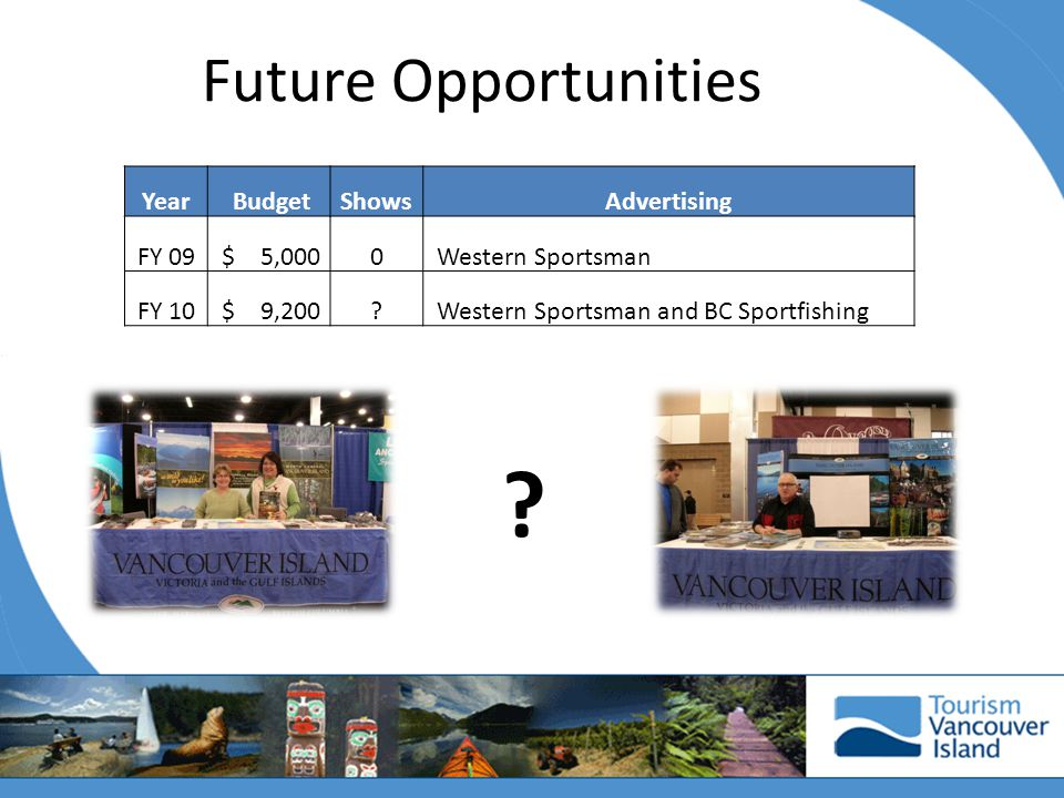 Future Opportunities Year BudgetShowsAdvertising FY 09 $ 5,0000 Western Sportsman FY 10 $ 9,200.