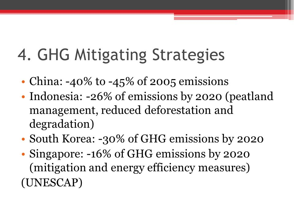 4. GHG Mitigating Strategies China: -40% to -45% of 2005 emissions Indonesia: -26% of emissions by 2020 (peatland management, reduced deforestation an
