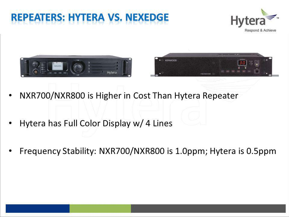 NXR700/NXR800 is Higher in Cost Than Hytera Repeater Hytera has Full Color Display w/ 4 Lines Frequency Stability: NXR700/NXR800 is 1.0ppm; Hytera is