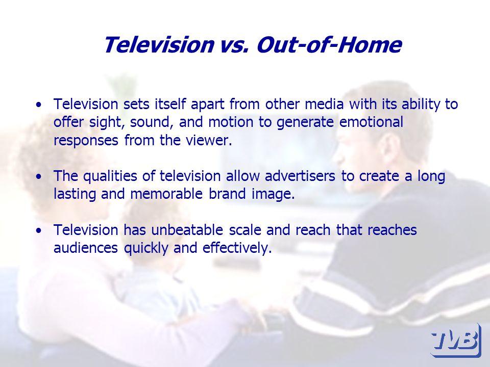Television vs.