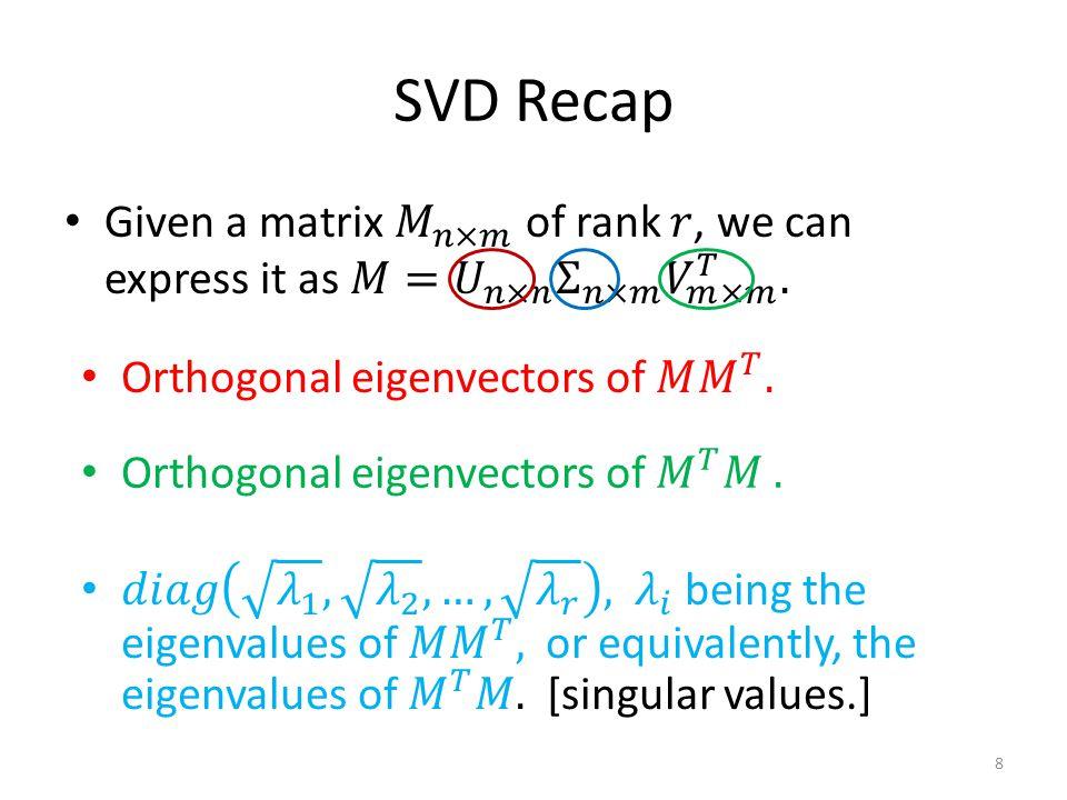 SVD Recap (contd.) 9
