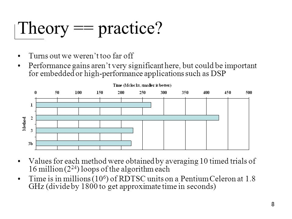 8 Theory == practice.