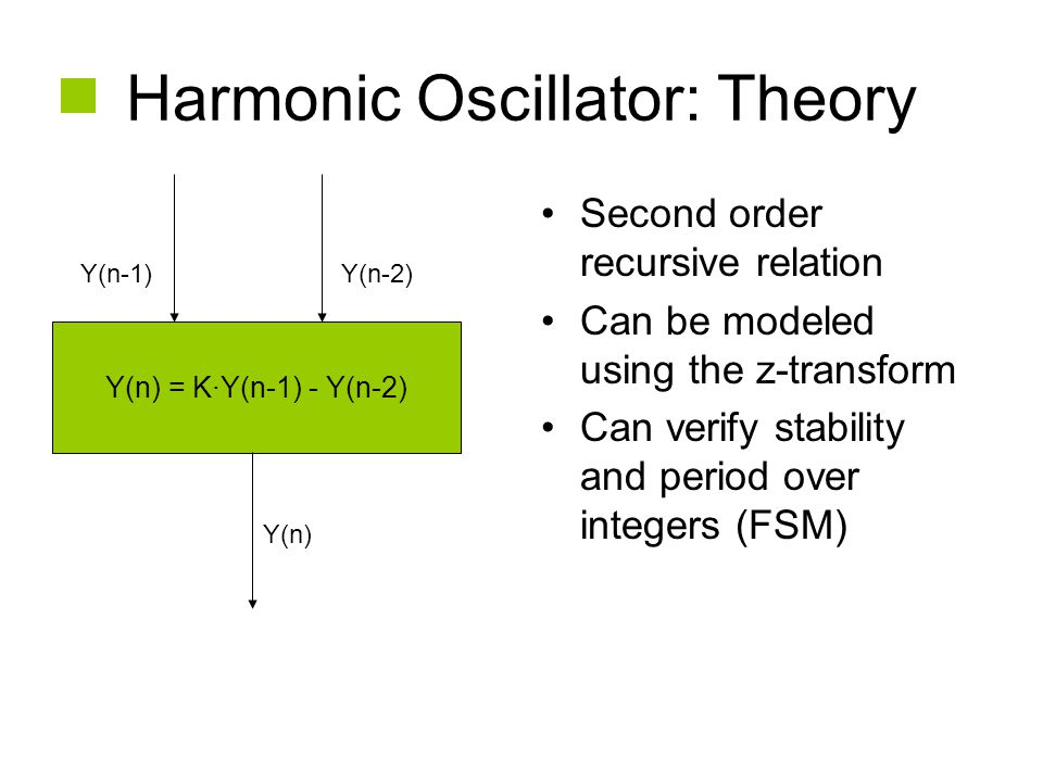Harmonic Oscillator: Design Angular increment Frequency determined by K Phase and amplitude determined by Y(0) and Y(1)