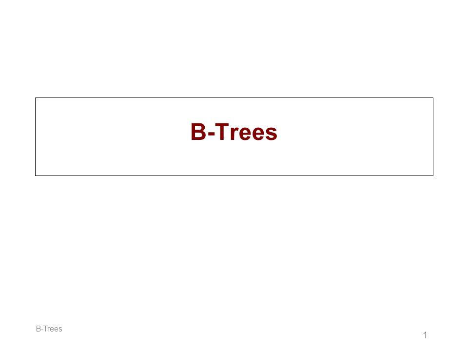B-Trees32 Added by Dina Said m h – 1Maximum no.Of nodes N max = m h – 1 h – 1Minimum no.