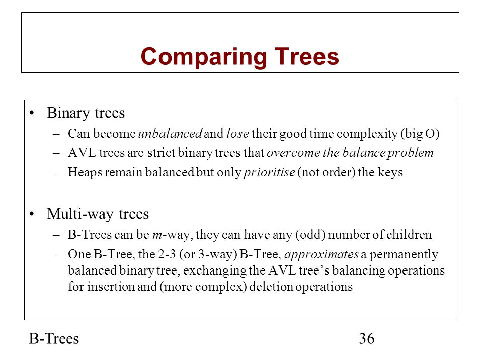 B-Trees36 Comparing Trees Binary trees –Can become unbalanced and lose their good time complexity (big O) –AVL trees are strict binary trees that over