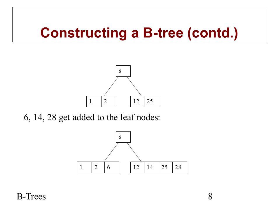 B-Trees19 Type #4: Too few keys in node and its siblings 122956 79152269723143 Delete 72 Too few keys.