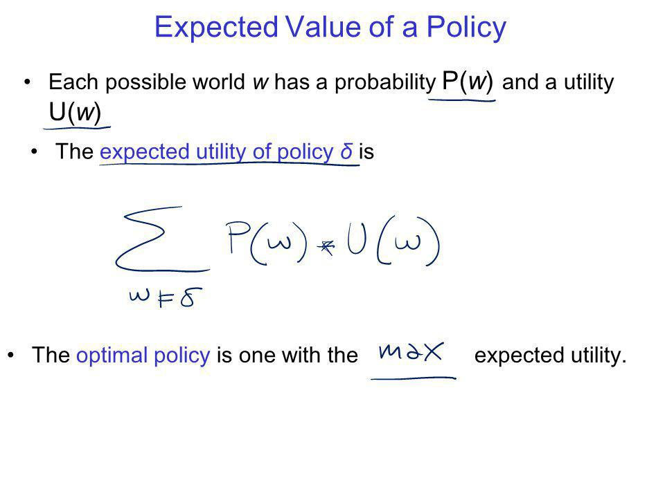 Expected Value of a Policy Each possible world w has a probability P( w ) and a utility U( w ) The expected utility of policy δ is The optimal policy