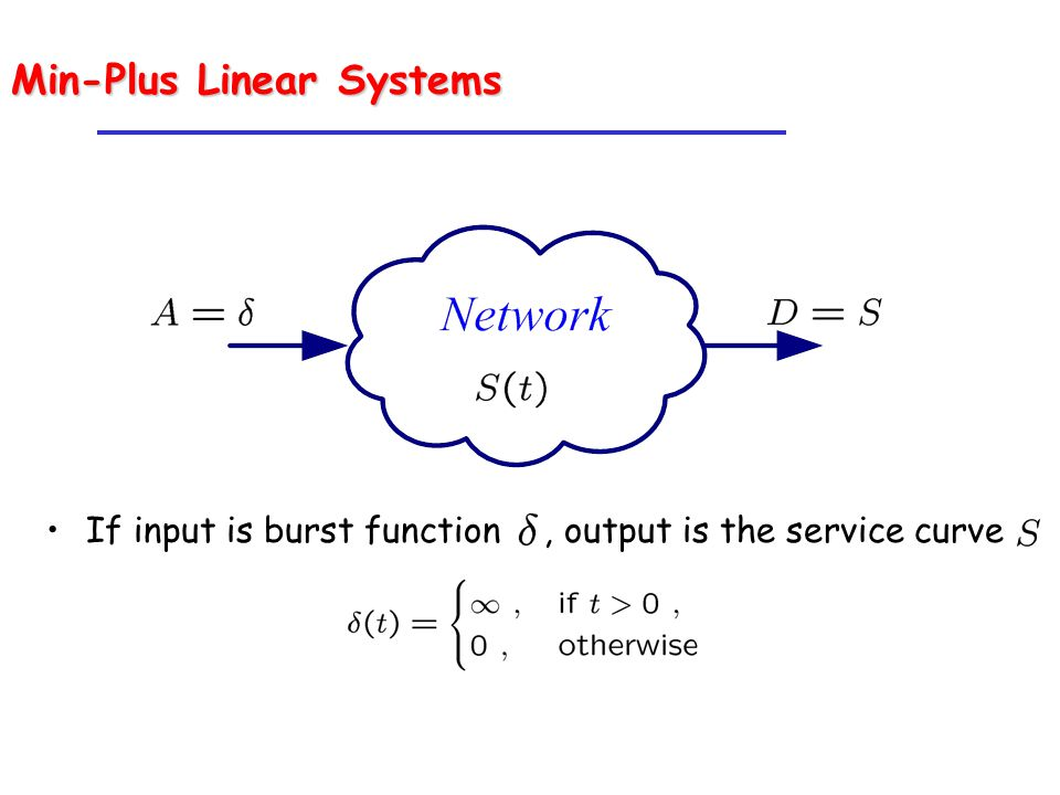 Min-Plus Linear Systems If input is burst function, output is the service curve