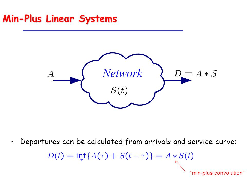 Min-Plus Linear Systems Departures can be calculated from arrivals and service curve: min-plus convolution