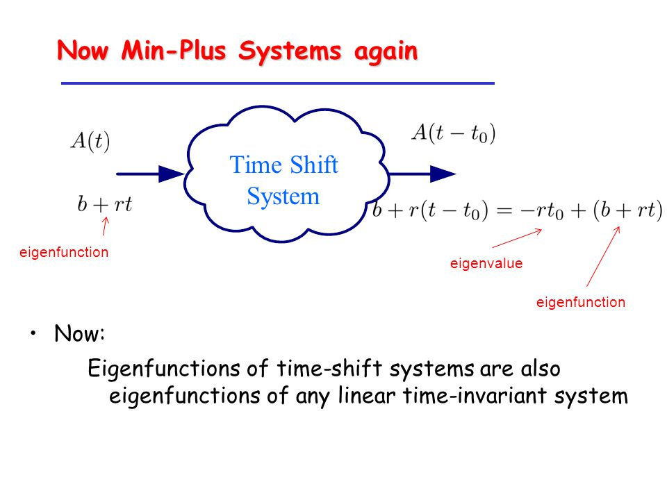 Now Min-Plus Systems again Now: Eigenfunctions of time-shift systems are also eigenfunctions of any linear time-invariant system Time Shift System eigenfunction eigenvalue