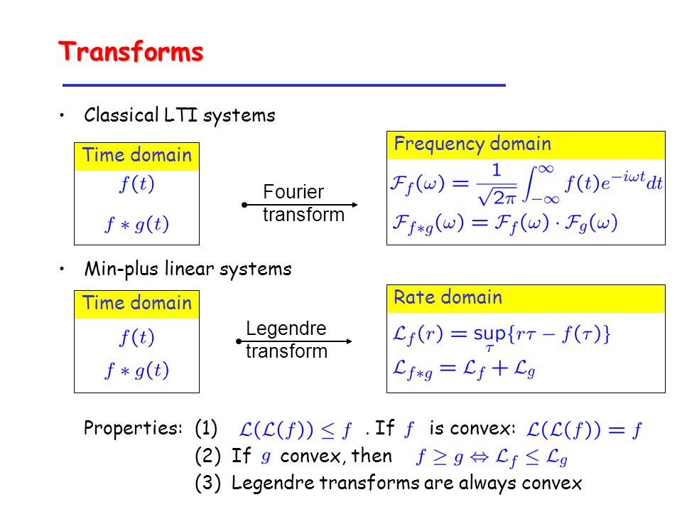 Transforms Classical LTI systems Fourier transform Min-plus linear systems Legendre transform Time domain Frequency domain Time domain Rate domain Properties: (1).