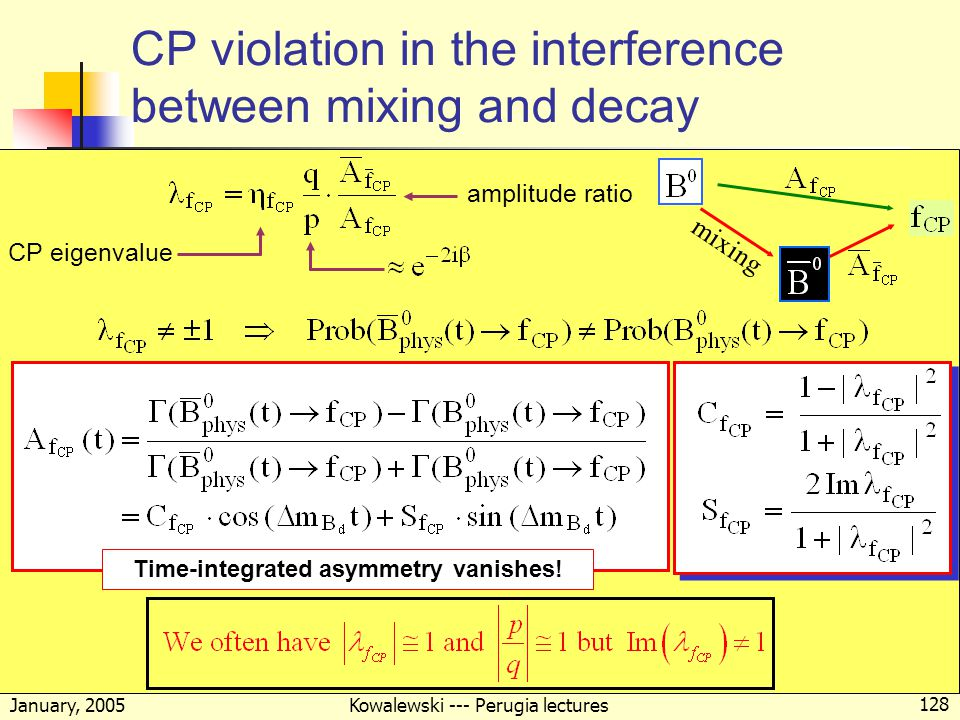 January, 2005 Kowalewski --- Perugia lectures 128 CP violation in the interference between mixing and decay CP eigenvalue amplitude ratio mixing Time-integrated asymmetry vanishes!