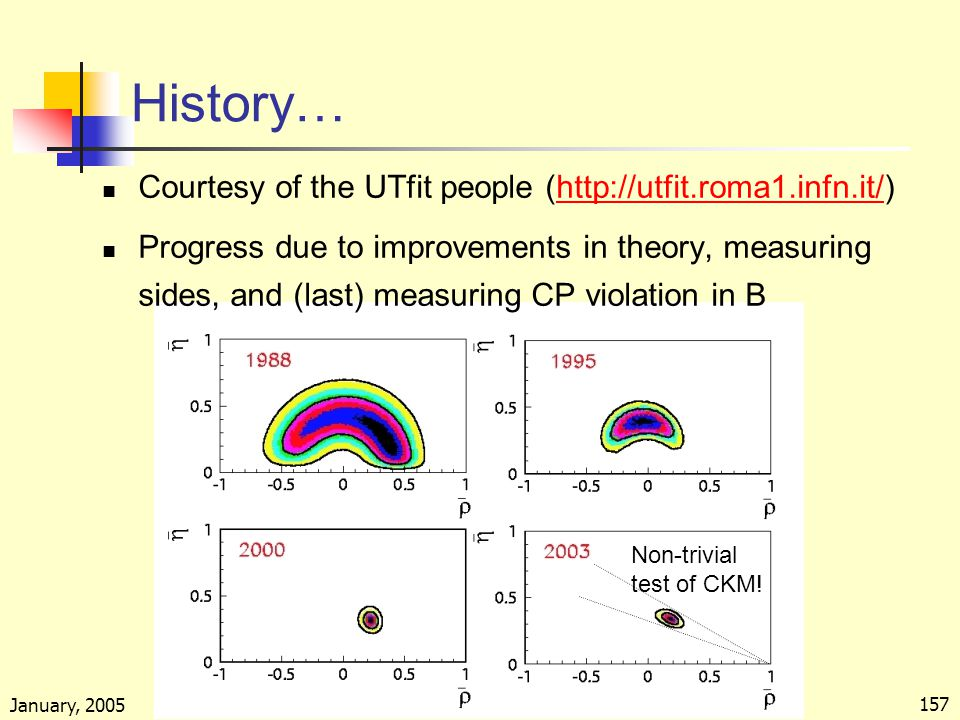 January, 2005 Kowalewski --- Perugia lectures 157 History… Courtesy of the UTfit people (  Progress due to improvements in theory, measuring sides, and (last) measuring CP violation in B Non-trivial test of CKM!