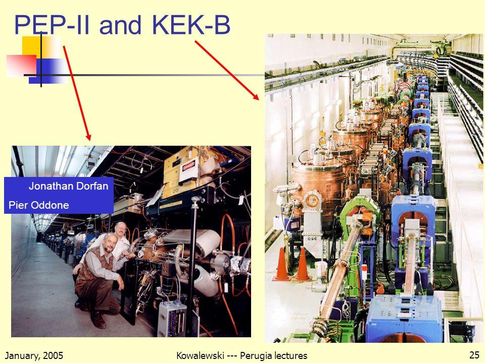 January, 2005 Kowalewski --- Perugia lectures 25 PEP-II and KEK-B Jonathan Dorfan Pier Oddone