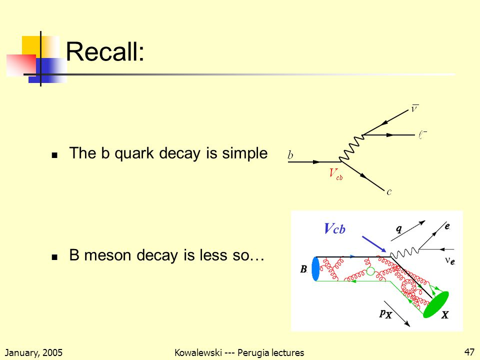 January, 2005 Kowalewski --- Perugia lectures 47 Recall: The b quark decay is simple B meson decay is less so… V cb