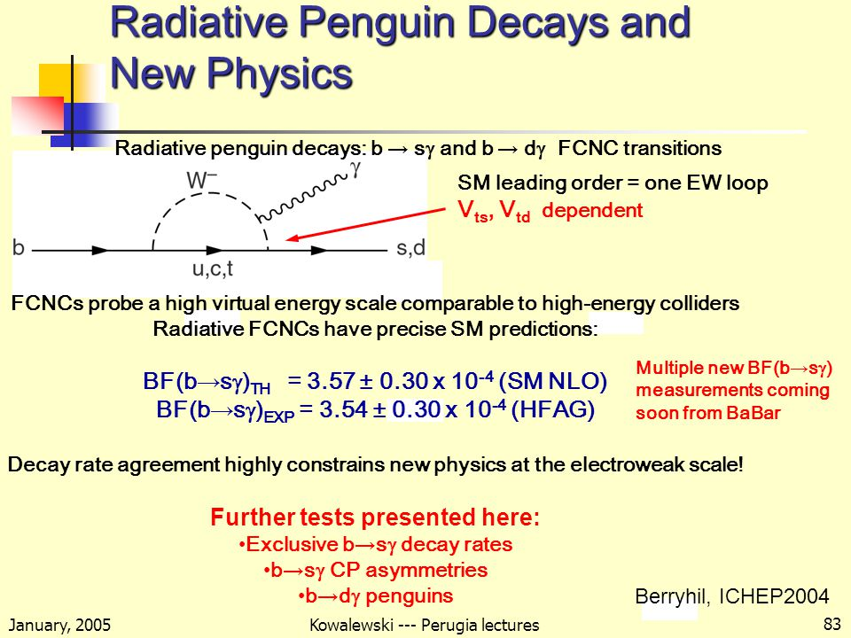 January, 2005 Kowalewski --- Perugia lectures 83 Radiative Penguin Decays and New Physics SM leading order = one EW loop V ts, V td dependent FCNCs probe a high virtual energy scale comparable to high-energy colliders Radiative FCNCs have precise SM predictions: BF(b → s  ) TH = 3.57 ± 0.30 x (SM NLO) BF(b → s  ) EXP = 3.54 ± 0.30 x (HFAG) Decay rate agreement highly constrains new physics at the electroweak scale.