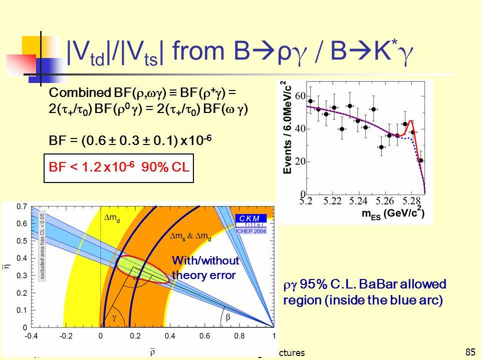 January, 2005 Kowalewski --- Perugia lectures 85 |V td |/|V ts | from B  ρ γ / B  K * γ Combined BF(  ) ≡ BF(  +  ) = 2(  + /  0 ) BF(  0  ) = 2(  + /  0 ) BF(   ) BF = (0.6 ± 0.3 ± 0.1) x10 -6 BF < 1.2 x10 -6 90% CL  95% C.L.