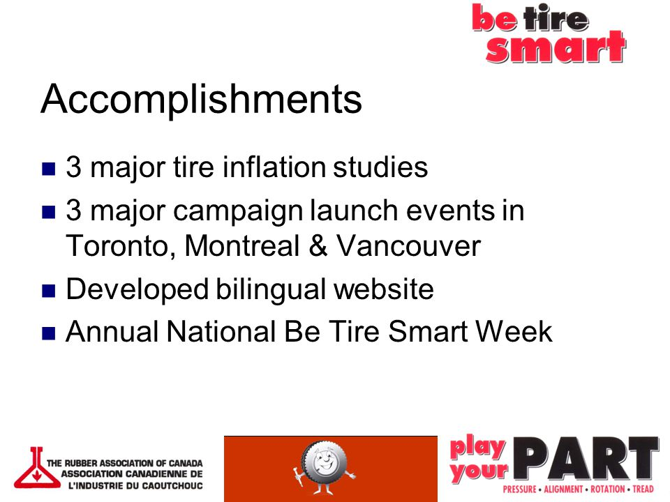 Accomplishments 3 major tire inflation studies 3 major campaign launch events in Toronto, Montreal & Vancouver Developed bilingual website Annual National Be Tire Smart Week