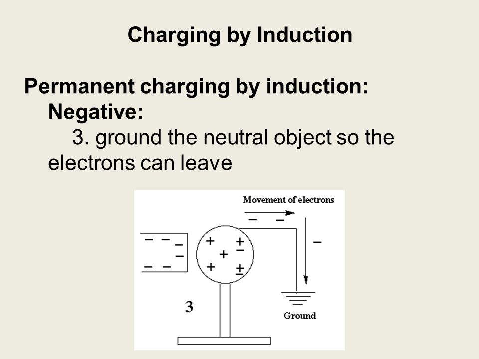 Charging by Induction Permanent charging by induction: Negative: 3. ground the neutral object so the electrons can leave