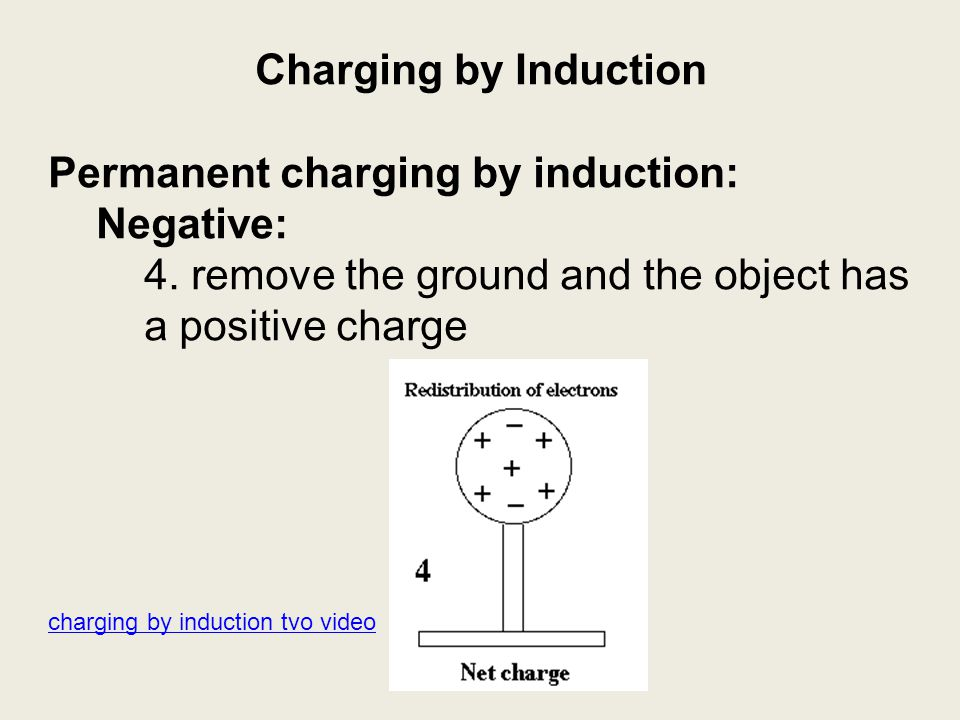 Charging by Induction Permanent charging by induction: Negative: 4. remove the ground and the object has a positive charge charging by induction tvo v