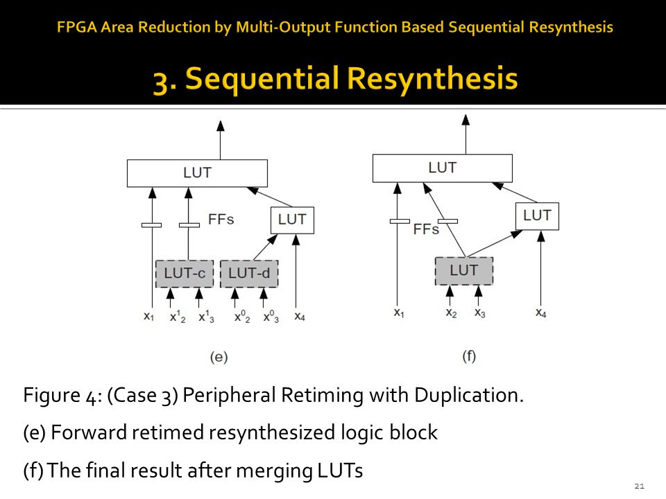 Figure 4: (Case 3) Peripheral Retiming with Duplication.
